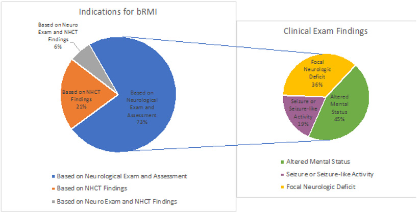 biomedres-openaccess-journal-bjstr