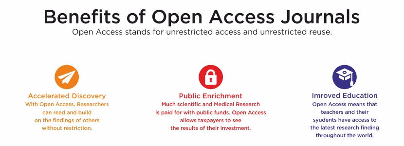 Biomedres open-access-policy